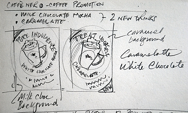 Concept development for the Caffè Nero coffee drink promotion
