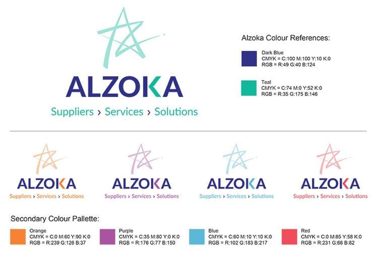Corporate brand guidlines for Alzoka