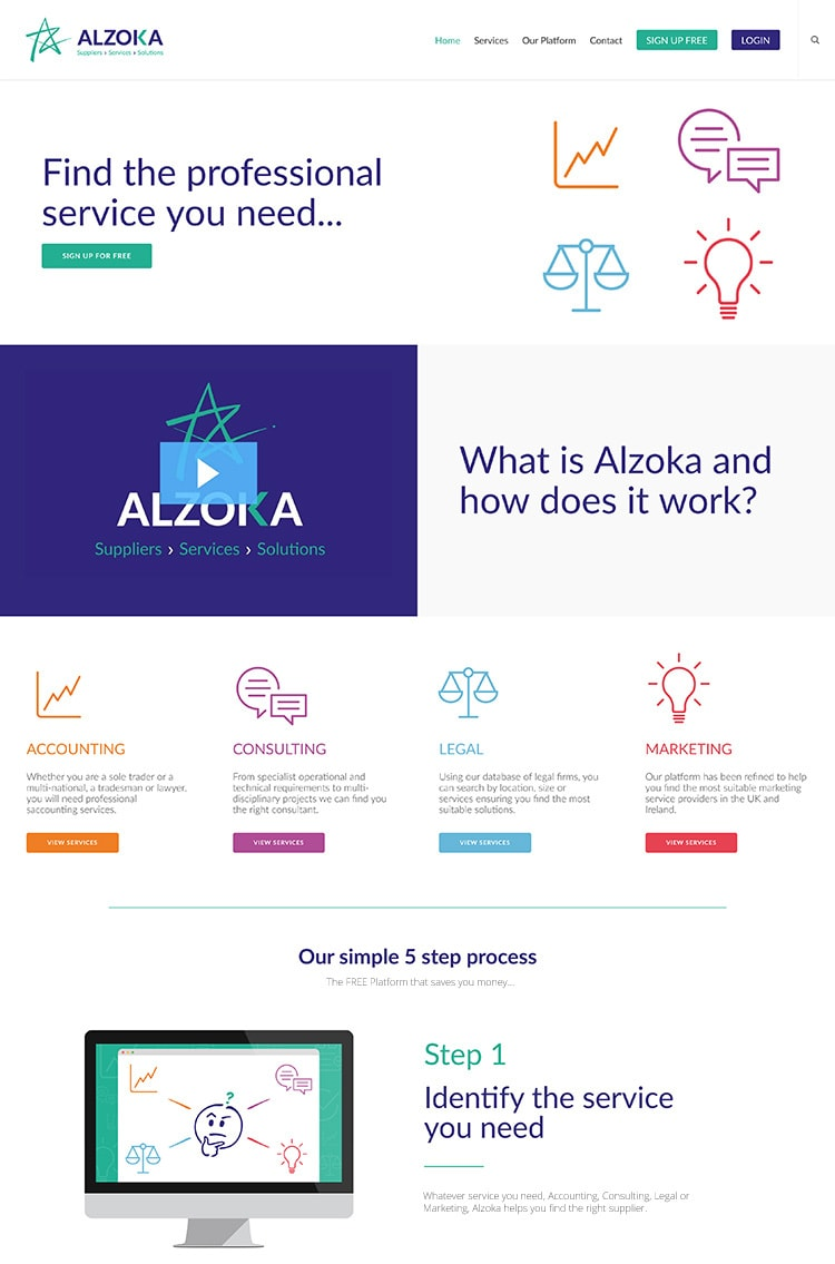 Website design wireframe for Alzoka website
