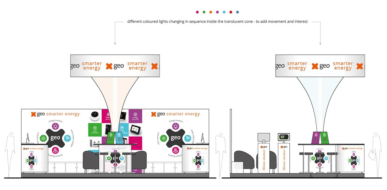 Exhibition Design for GEO smarter energy Vienna Exhibition