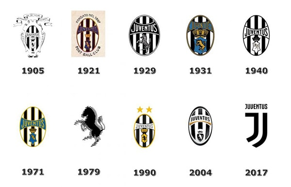 Design history showing the development of the Juventus football club logo