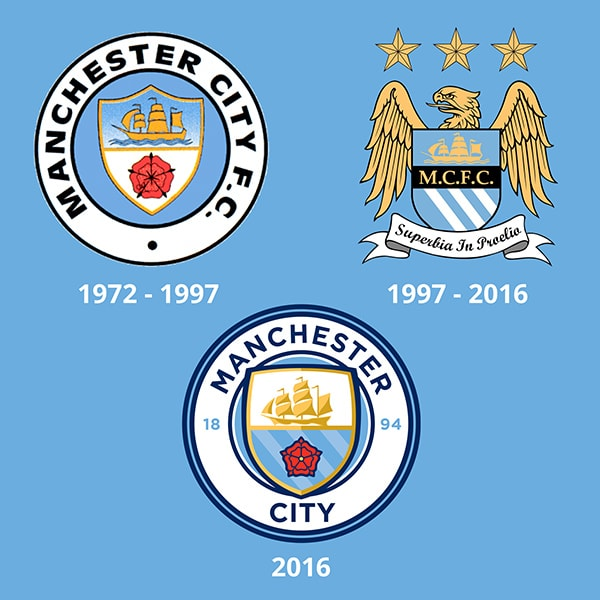 Manchester City football club logo design history