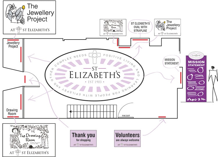 Retail design plan for St Elizabeth's retail POS and St Elizabeth's branding design