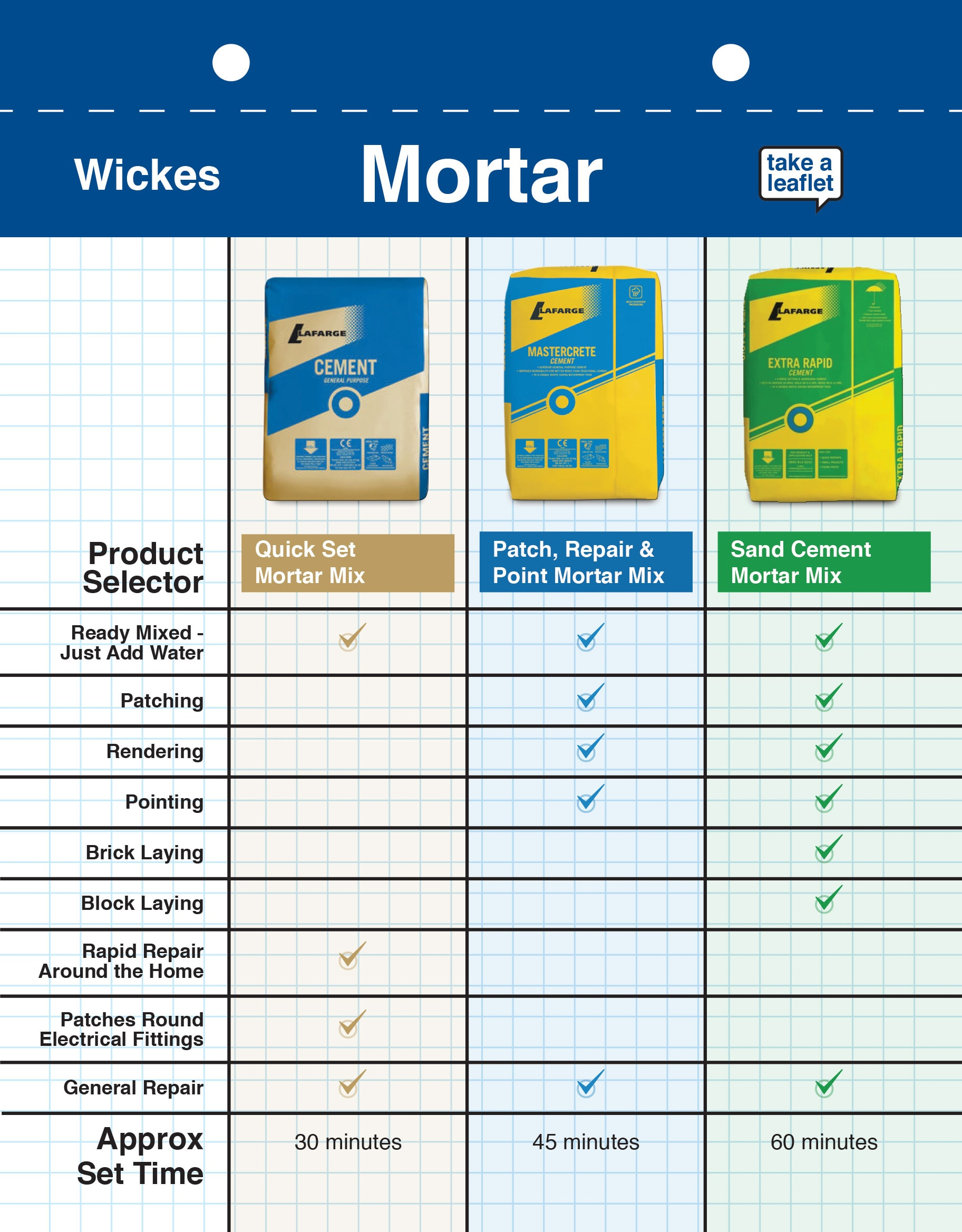 A5 Wickes Mortar selector guide with table and ticks for Wickes retail store