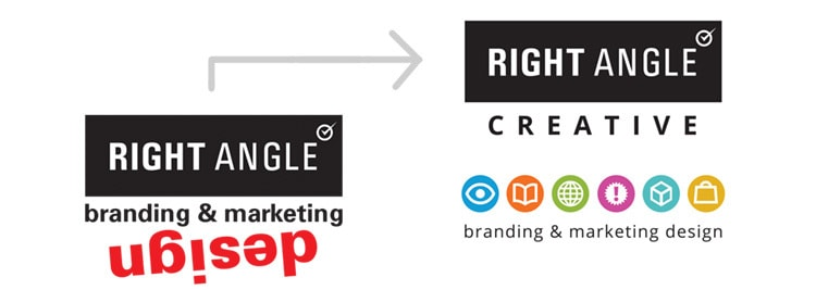 Right Angle Creative branding design development